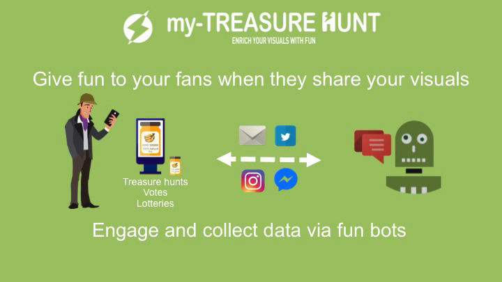 my-TreasureHunt concept in an image